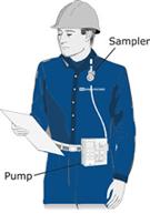 Persönliche Luftprobenahme Pumpe