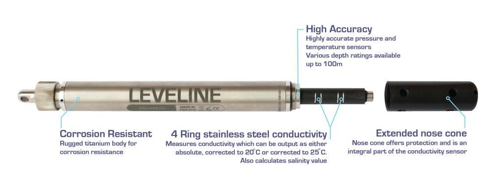 LeveLine-CTD-details